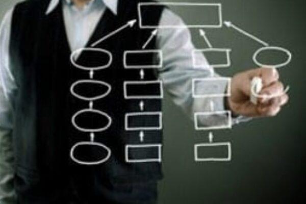 surec-analizi-ve-optimizasyon-hizmetleri